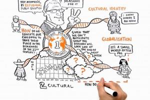 Ken robinson-changing-educ-paradigm